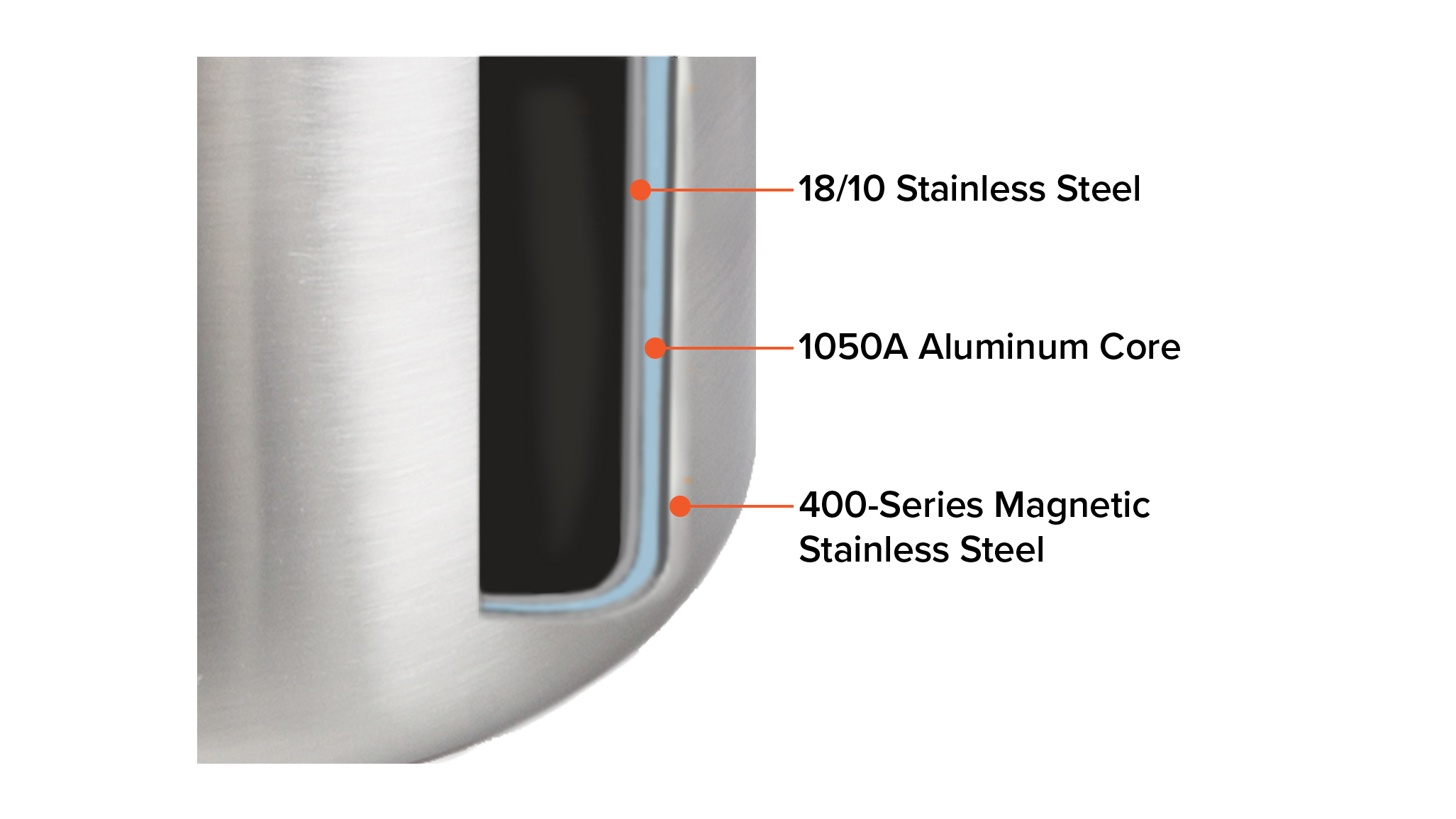 What Is Stainless Steel Made Of >> The Tri Ply Difference Made In Usa American Kitchen Cookware